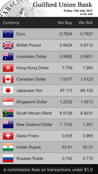 Screenshot Of Foreign Exchange Rate Display Built Using Dc Media Digital Signage